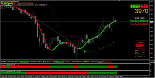 trading ok